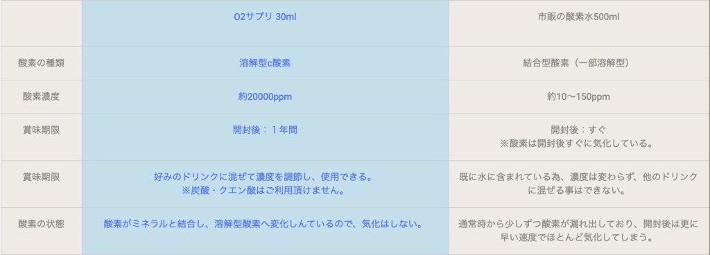 スクリーンショット 2021 03 02 16.55.00 1024x368 - プロダクト